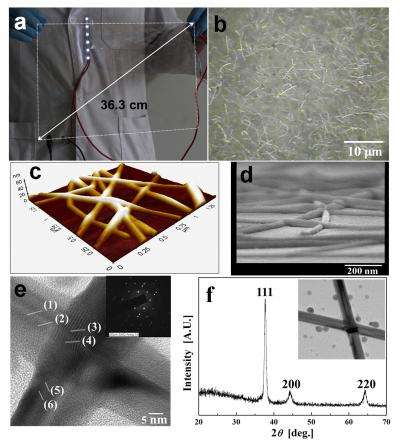 Supersonic spray yields new nanomaterial for bendable, wearable electronics