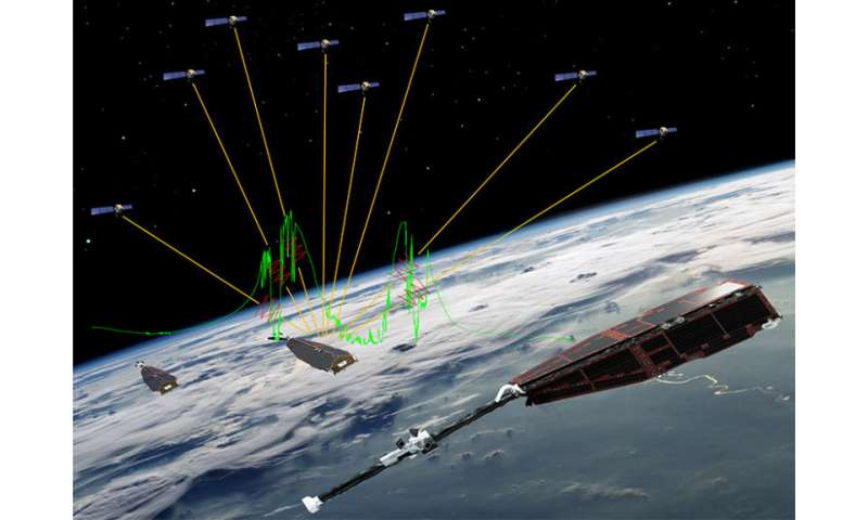 Swarm reveals why GPS satellites lose track over the equator between Africa and South America