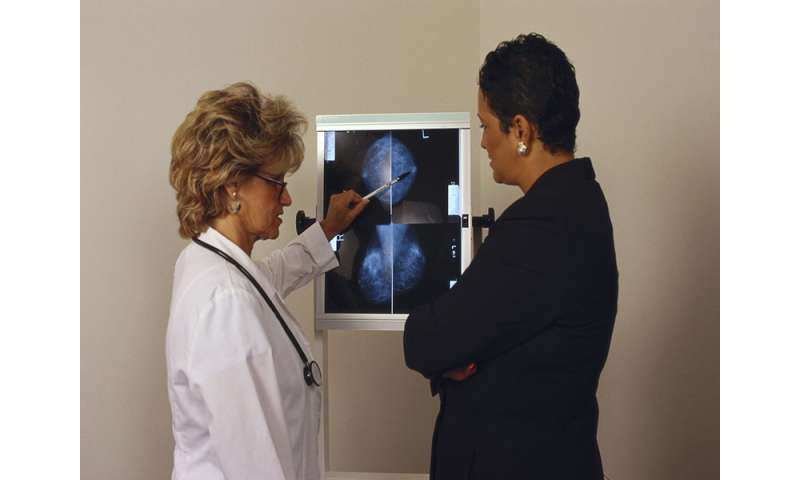 Targeted radiation shows promise in early breast cancer