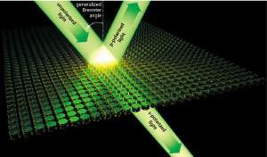 Technique enables newfound control of light polarization at any angle