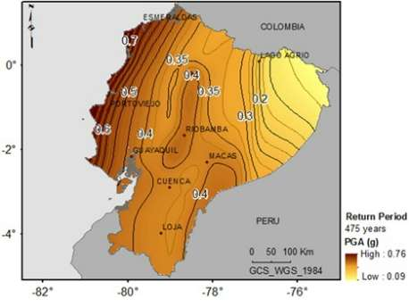 The seismic risk of Ecuador