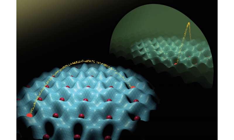 Three-way battles in the quantum world