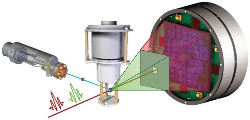 Tiniest particles shrink before exploding when hit with SLAC's X-ray laser