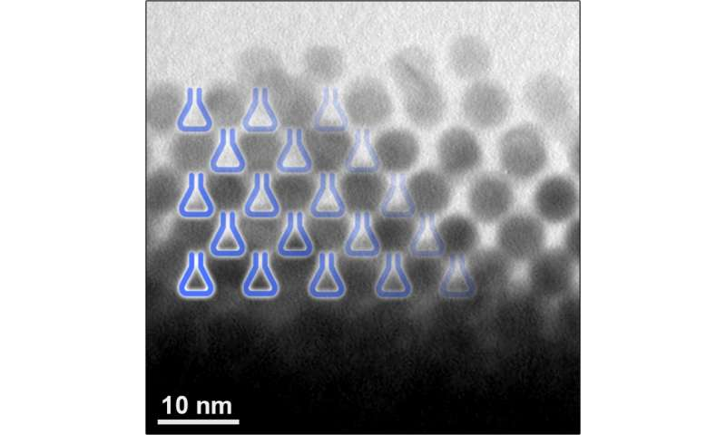 Tiny 'flasks' speed up chemical reactions