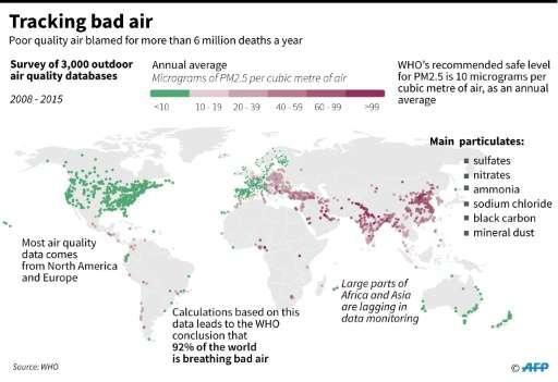 Tracking bad air