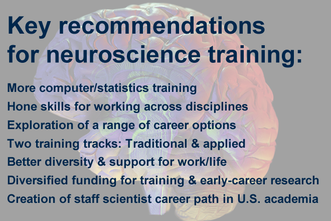 Training the brains that explore brains: Experts call for change in neuroscience education