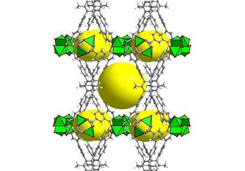 Tweaking the structure of metal-organic frameworks could transform the capacity to use methane as a fuel