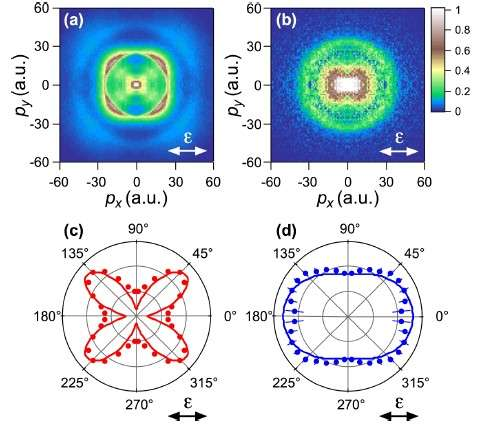 Ultrafast pulses shed light on photochemical processes.