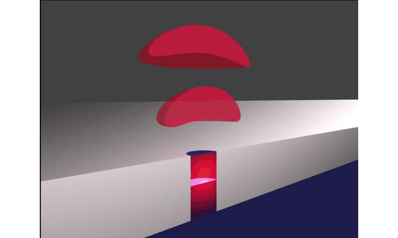 Ultra-small nanocavity advances technology for secure quantum-based data encryption