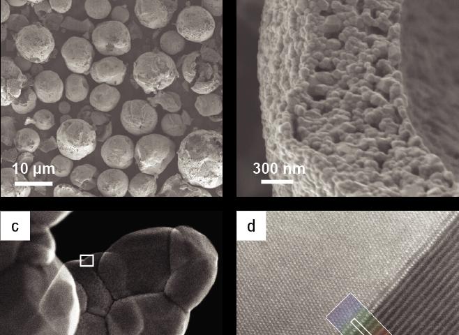 Unique 2-level cathode structure improves battery performance