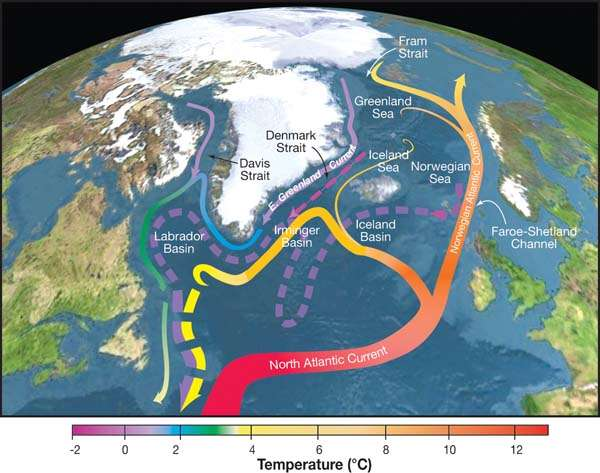 Variability of major oceanic currents driven by climate change