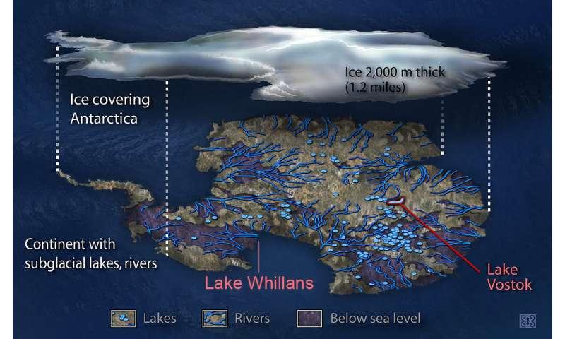What lies beneath West Antarctica?