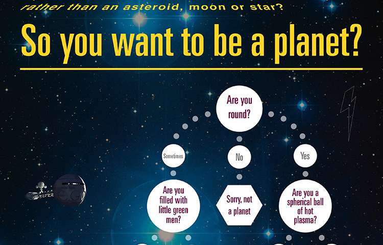 What makes a planet, a planet?