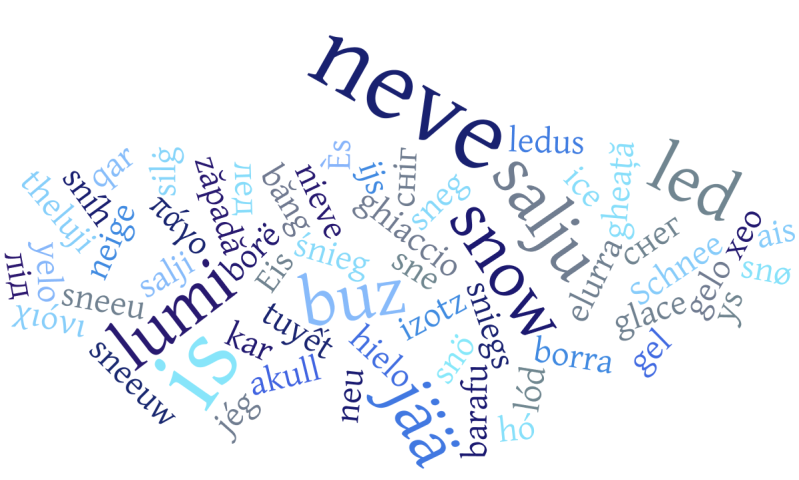 Words for snow revisited: Languages support efficient communication about the environment