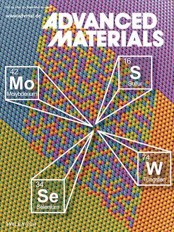 4 elements make 2-D optical platform