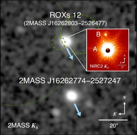 Astronomers reveal new insights into physical properties of the young star system ROXs 12