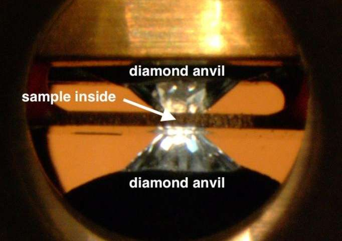 ASU-led scientists discover why rocks flow slowly in Earth's middle mantle
