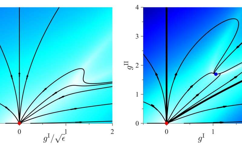 Breaking glass in infinite dimensions