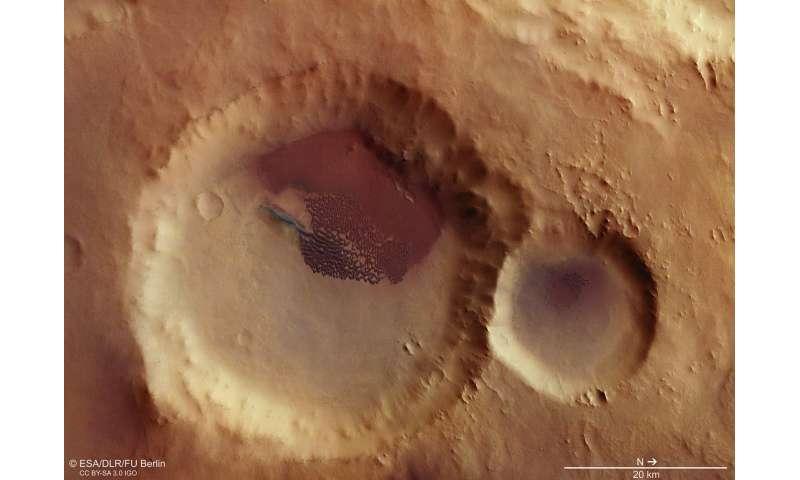 Colourful dunes on wind-swept Mars