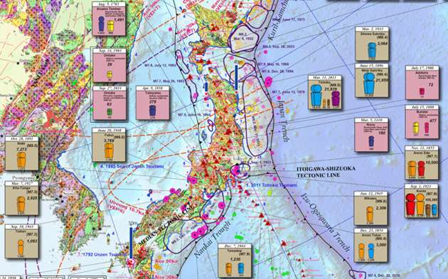 Completion of the Eastern Asia earthquake and volcanic hazards information map