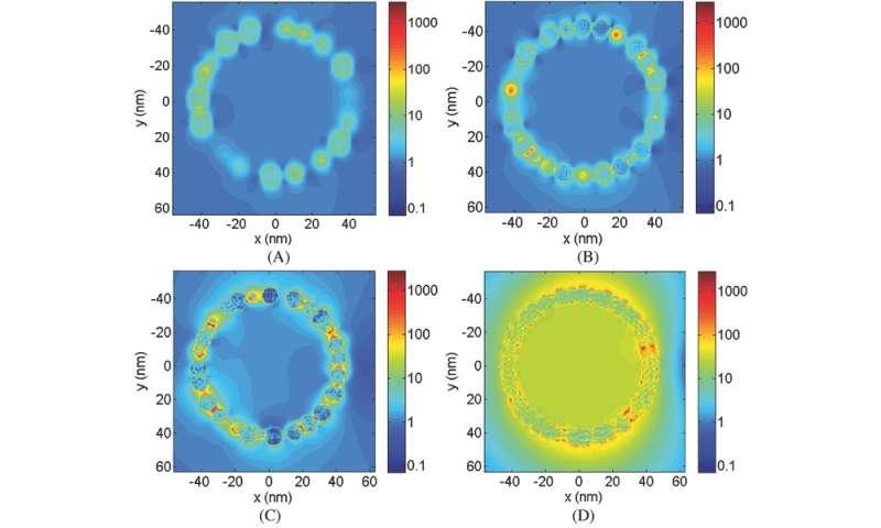 Designing a golden nanopill