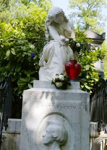 Frederic Chopin's body is at the Pere Lachaise Cemetery in Paris, while his heart is in Poland