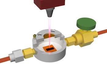 Gas gives laser-induced graphene super properties
