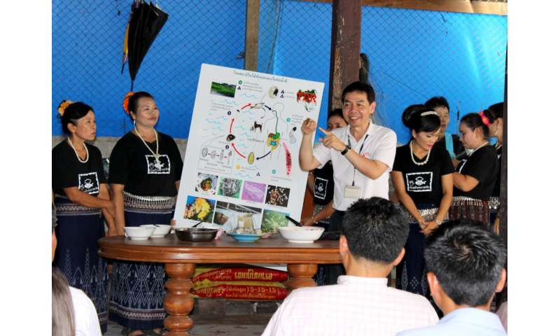 Global health lessons from Thailand's successful liver fluke elimination campaign