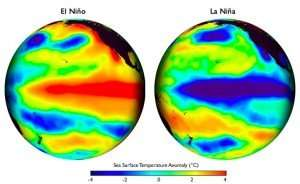 How will La Niña affect winter in the U.S.?