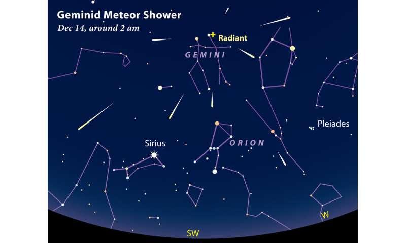 Impressive Geminid Meteors to Peak on December 13–14