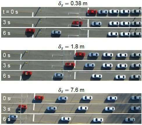 Leave a buffer for your bumper: Study contradicts practice of traffic light tailgating