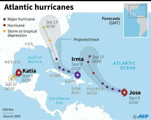 Map showing the forecast track of three powerful hurricanes in the Atlantic
