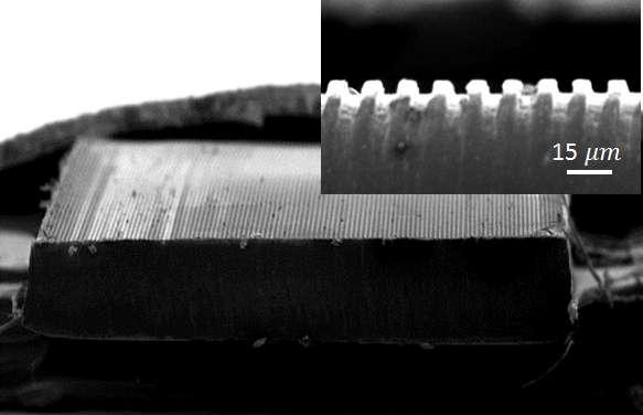 New discovery: Nanometric imprinting on fiber
