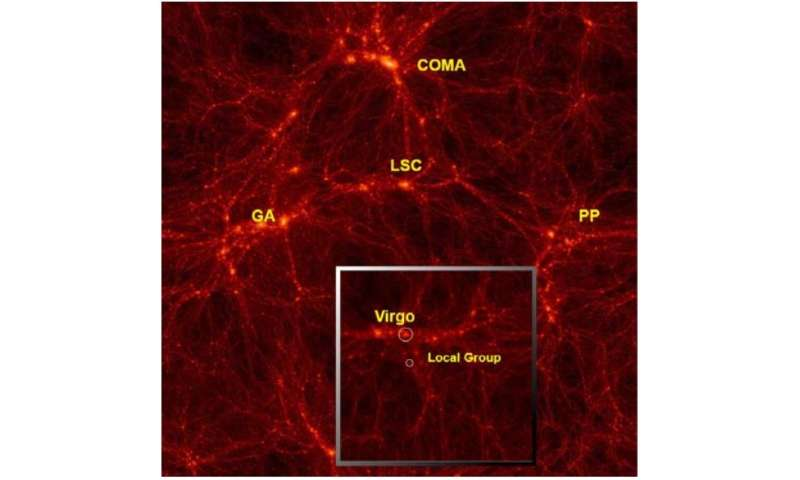 New research looks at how 'cosmic web' of filaments alters star formation in galaxies