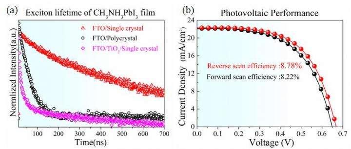 Perovskite solar cells go single crystal
