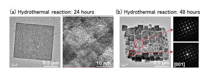 Photocatalyst makes hydrogen production 10 times more efficient