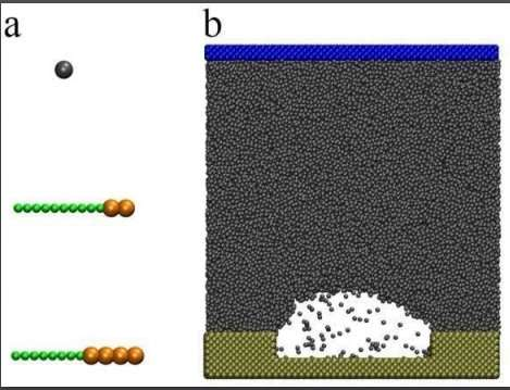 Popping bubbles: Surfactants have surprising effect on nanobubble stability