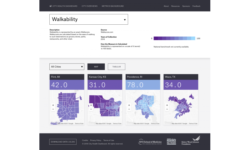 Population health resource to give US cities access to key data