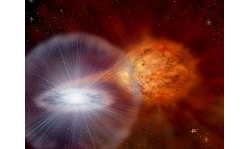Progenitor for Tycho's supernova was not hot and luminous