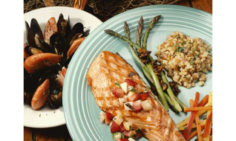Rich, well-educated get bigger bang for buck from mediterranean diet