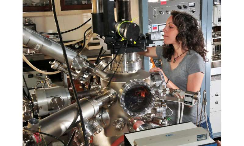 Scientists further understanding of a process that causes heat loss in fusion devices