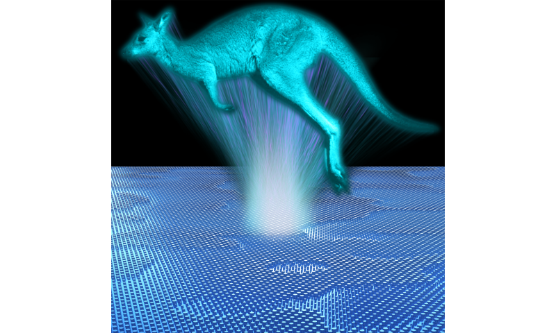 Sci-fi holograms a step closer with ANU invention