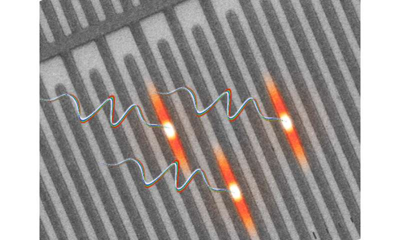 Single-photon detector can count to 4