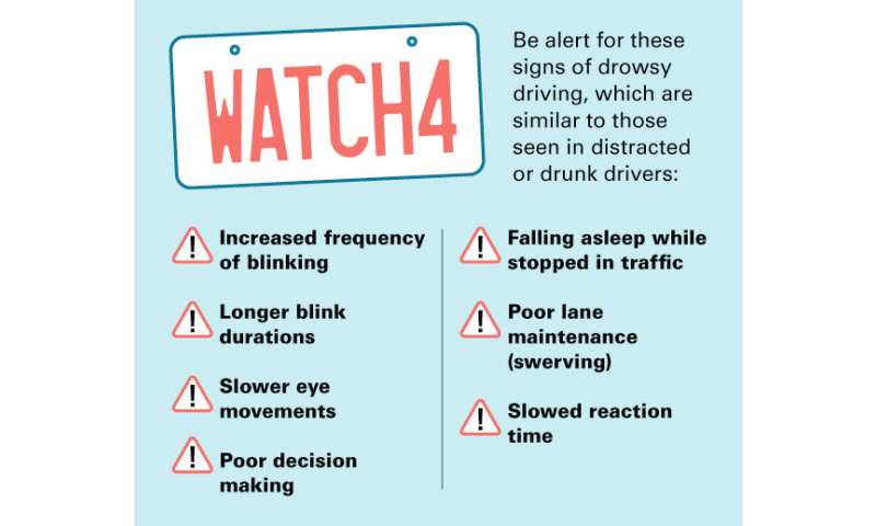 Sleepy drivers make dangerous drivers: how to stay awake behind the wheel