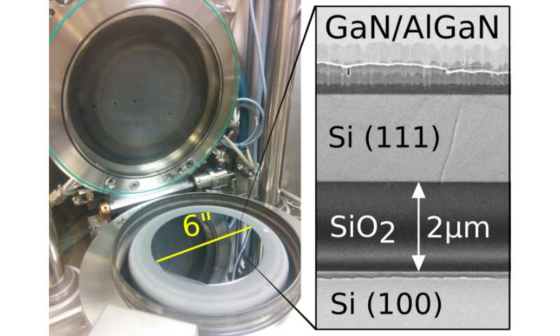 SOI wafers are suitable substrates for gallium nitride crystals