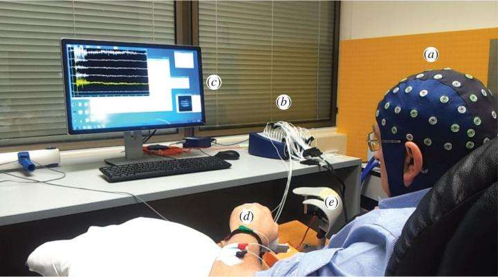 Stroke patient improvement with a brain-computer interface