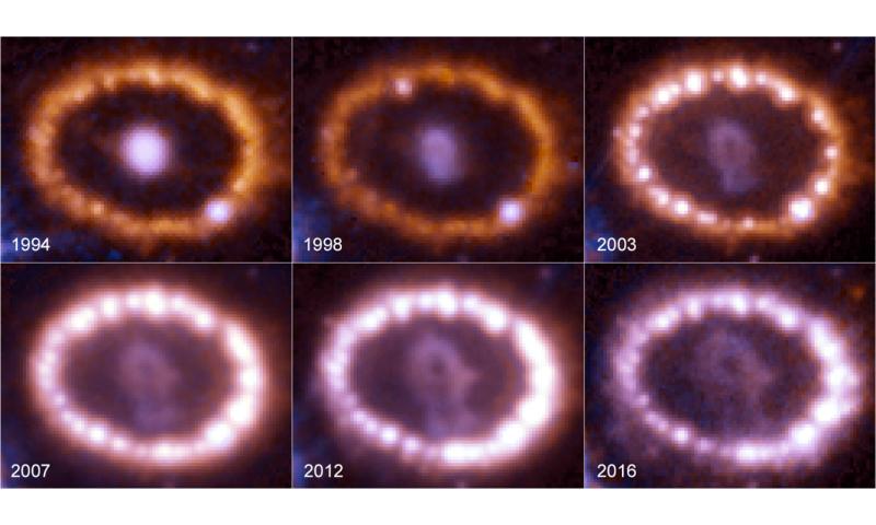 The dawn of a new era for Supernova 1987a (Update)