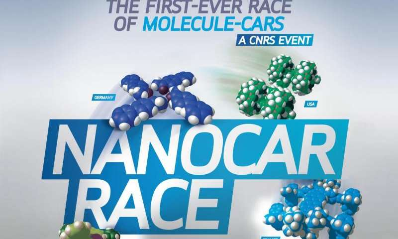 The world's first international race for molecular cars, the Nanocar Race