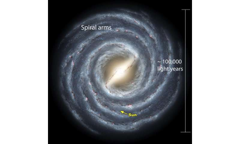 Travel 5 million years into the Milky Way's future