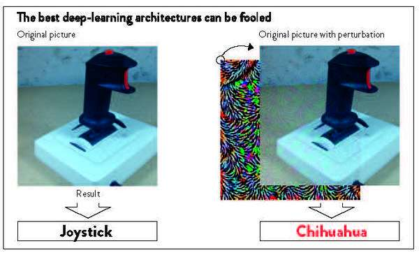 When deep learning mistakes a coffee-maker for a cobra